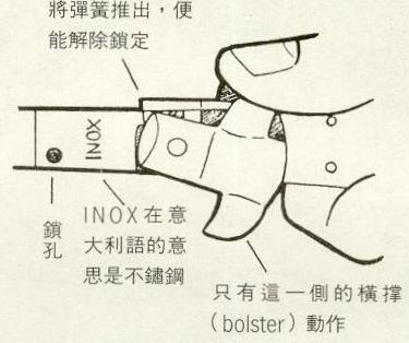 这种将便携性的折叠式和鞘刀的锋利性结合