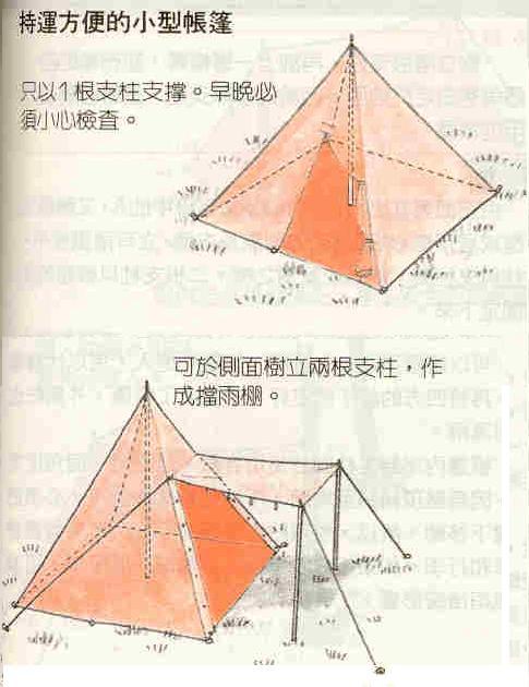 小型帐篷又称为角锥型或金字塔型,以一根支柱树立於中央,正四方型的